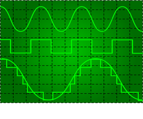 analog mixed signal waveforms thumb
