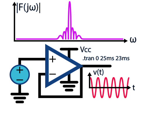 spice simulations of analog and digital circuits - electronics fields thumb